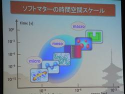 写真は京大大学院・太田教授の基調講演「ソフトマター物理とその展開」から