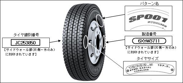 タイヤ表示例 :パターン名、タイヤサイズ、製造番号、タイヤ識別番号はタイヤサイドウォール部に刻印。