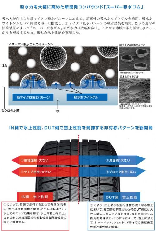 吸水力を高めた新開発コンパウンド「スーパー吸水ゴム」
