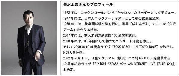 矢沢永吉さんのプロフィール