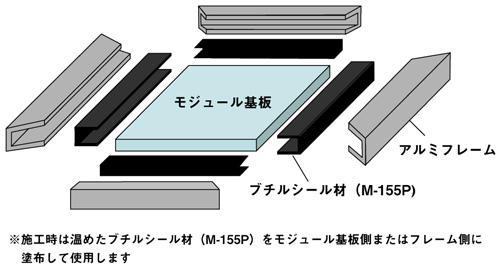 M-155Pの使用例