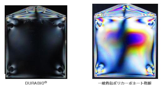 光の歪みの比較