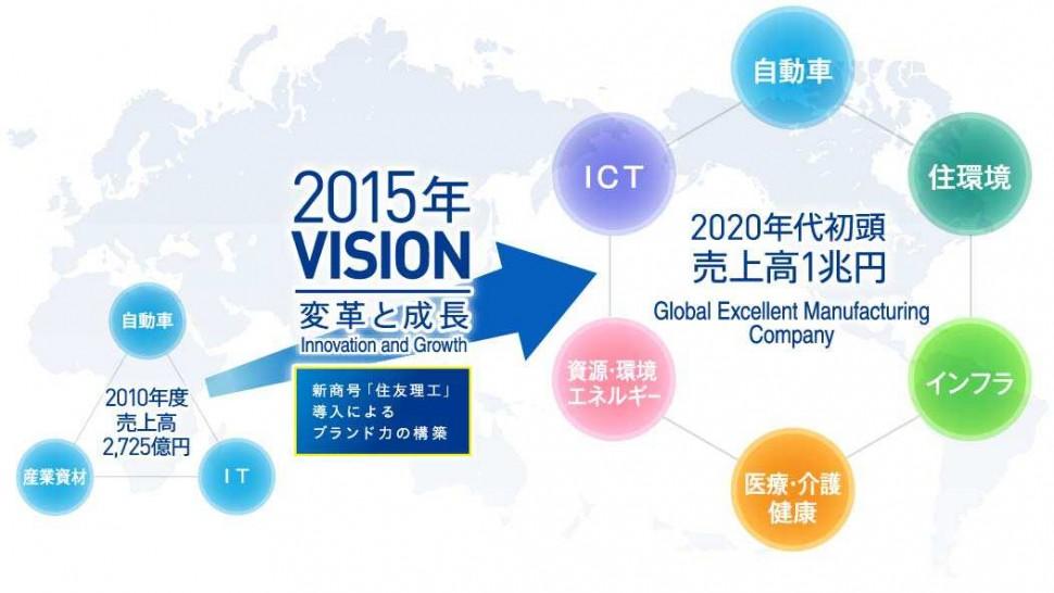 「2015年TRI GROUP VISION」