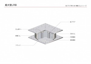 【LRB】 鉛プラグ挿入型 積層ゴムシリーズ
