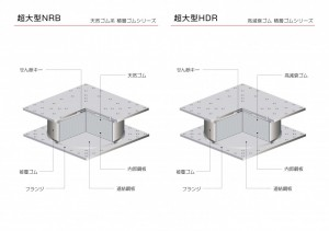 【NRB】 天然ゴム系 積層ゴムシリーズ