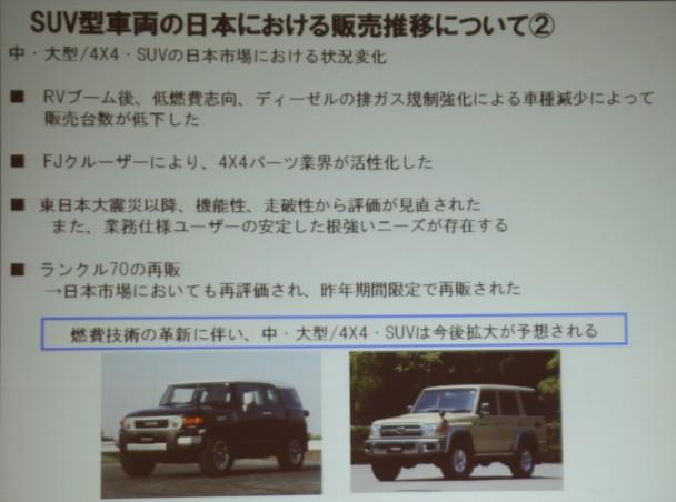 燃費技術の革新に伴い、中・大型SUV車両は、今後も拡大が予想される