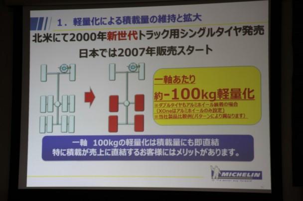 1軸あたり100Kの軽量化が可能