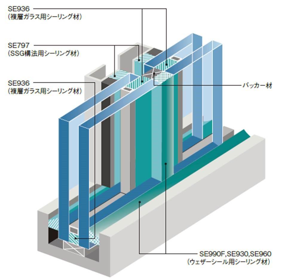SSG 複層ガラス