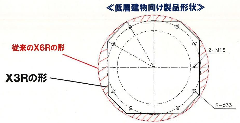 高減衰ゴム系積層ゴムX3R