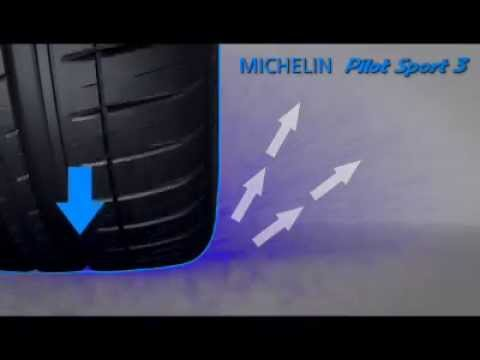 【動画】日本ミシュランタイヤ MICHELIN Pilot sport 3 : Anti Surf System