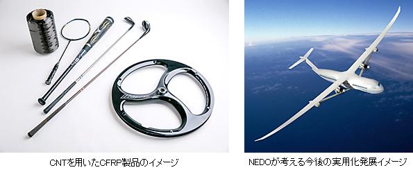 CNTを用いたCFRP製品のイメージ・NEDOが考える今後の実用化発展イメージ