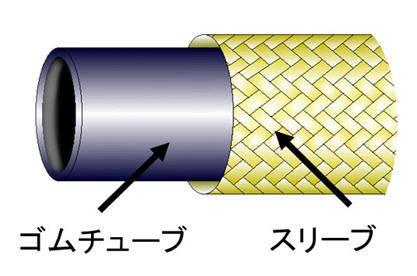 マッキベン型人工筋肉の構造