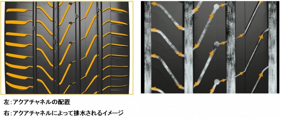 左:アクアチャネルの配置、右:アクアチャネルによって排水されるイメージ