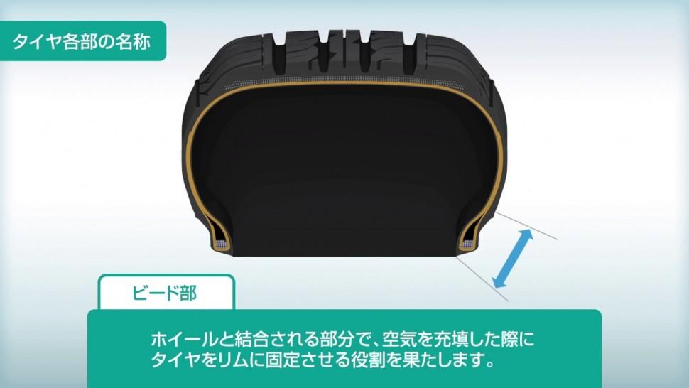 【動画】ダンロップ タイヤの構造と名称| タイヤの基礎知識| ダンロップ