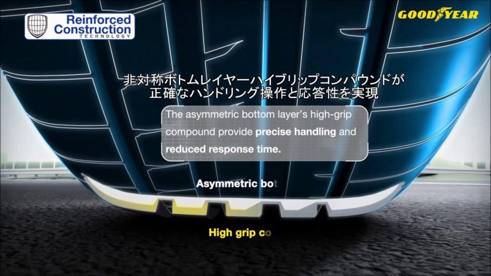 【動画】グッドイヤー ReinforcedConstructionTechnology-EAGLE F1ASYMMETRIC 3