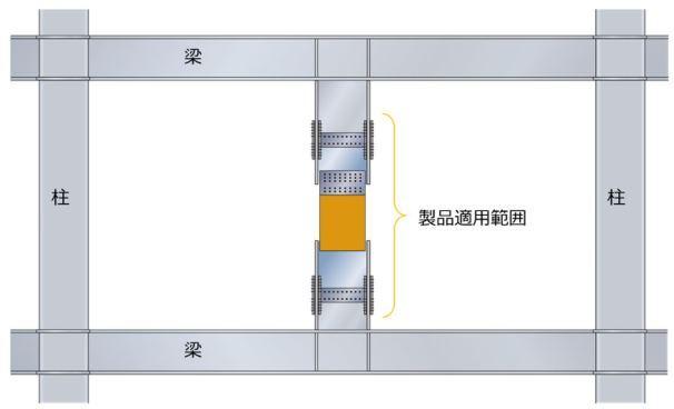 「間柱型粘弾性ダンパー」の設置例