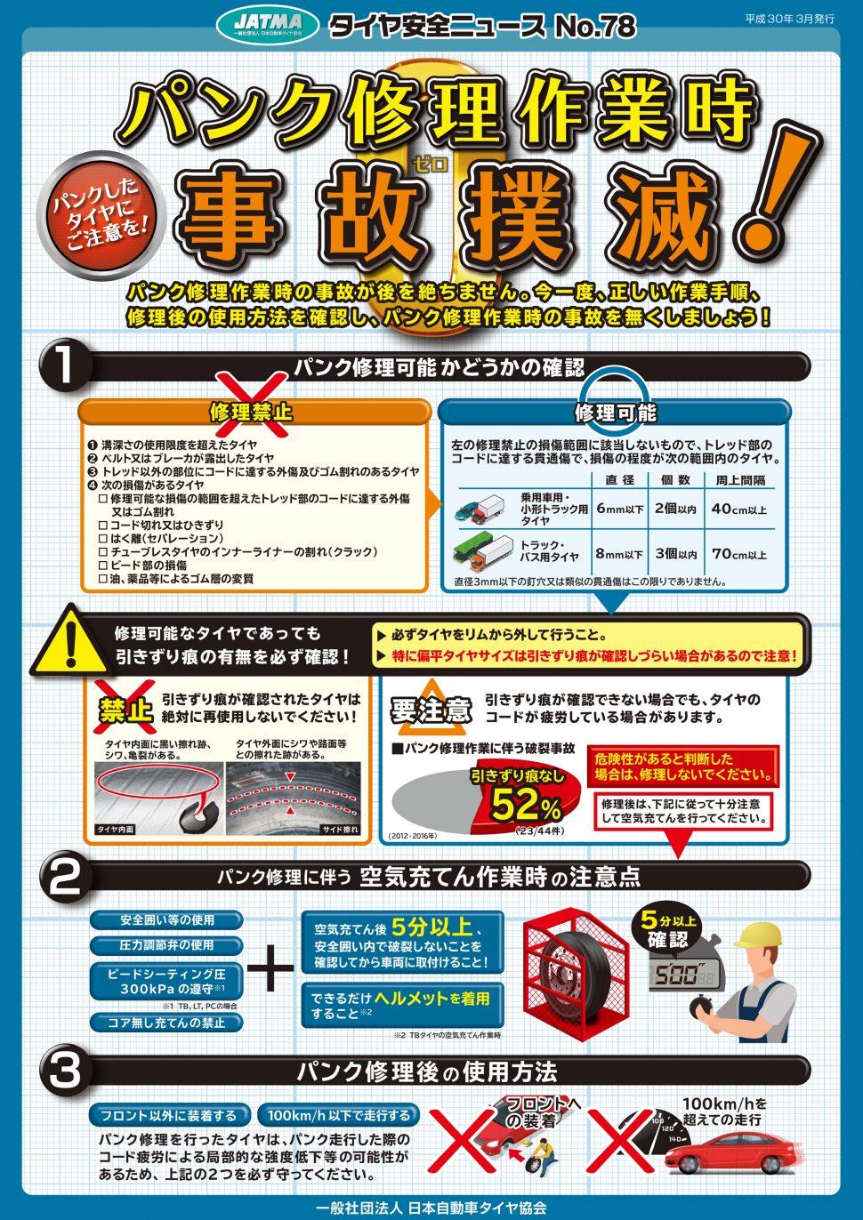 JATMAタイヤ安全ニュースNo.78(軽量版)