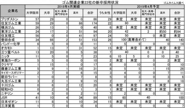 2018年:新入社員アンケート表