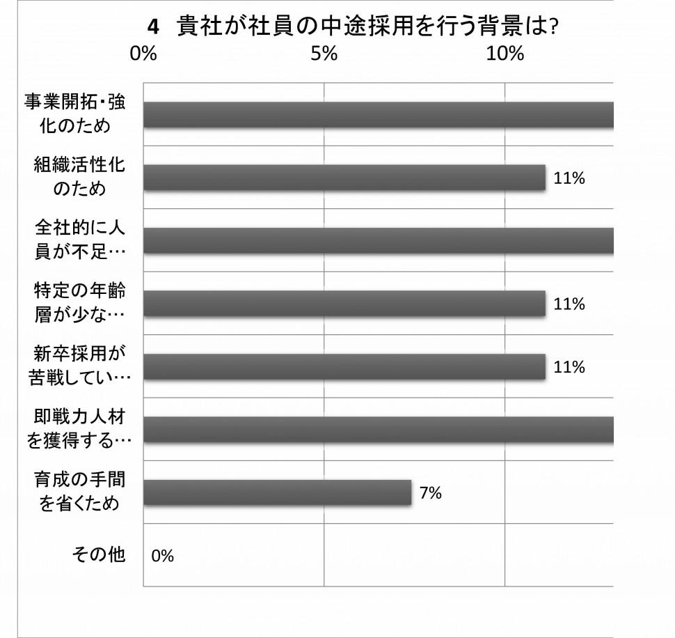 ゴム商社アンケート集計.pdf 3_ページ_1