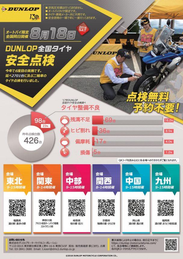 ダンロップ全国タイヤ安全点検