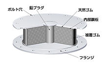 採用された鉛プラグ挿入型積層ゴム