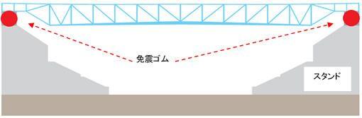 設置箇所のイメージ図