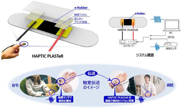 e―ラバーを用いた触覚技術