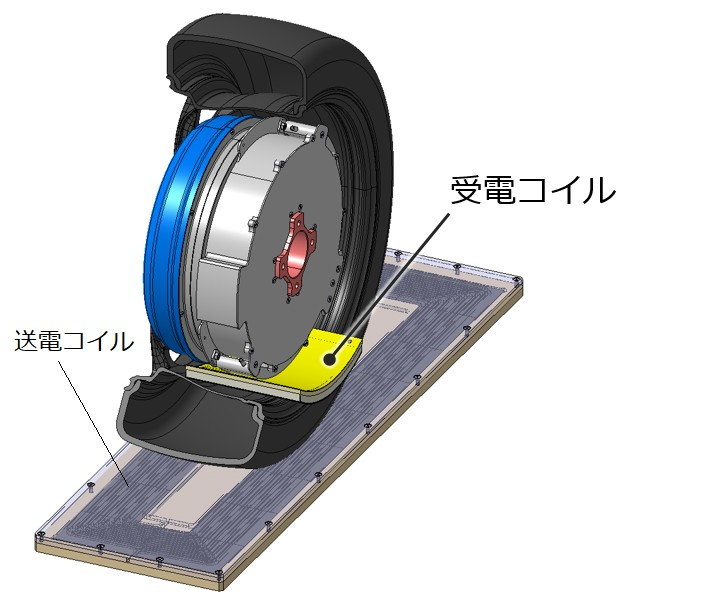第3世代走行中ワイヤレス給電IWM