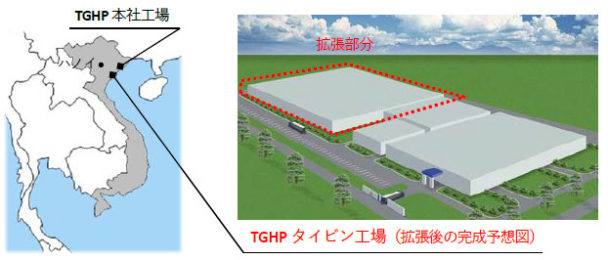 TGHPタイビン工場