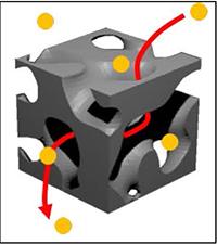 多孔質炭素繊維の構造イメージ