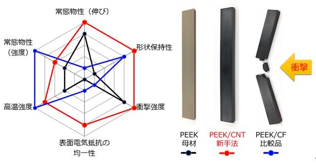 複合材料のイメージ