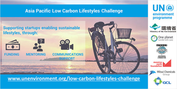 The Asia Pacific Low Carbon Lifestyles Challenge