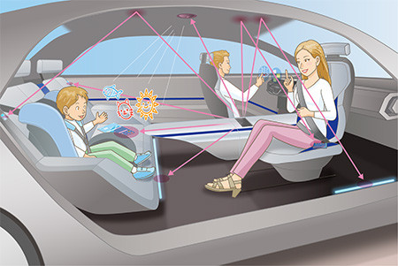 マイクロ波給電が実現する未来①