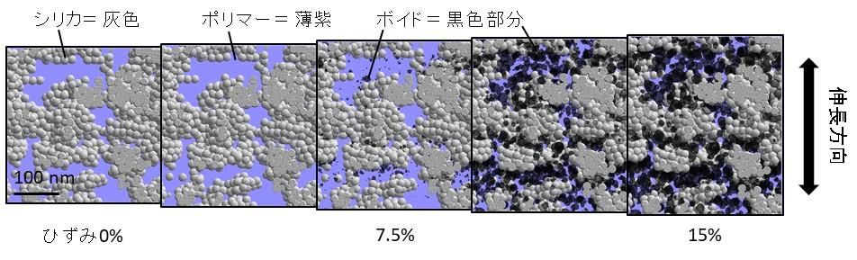ゴムの変形シミュレーション
