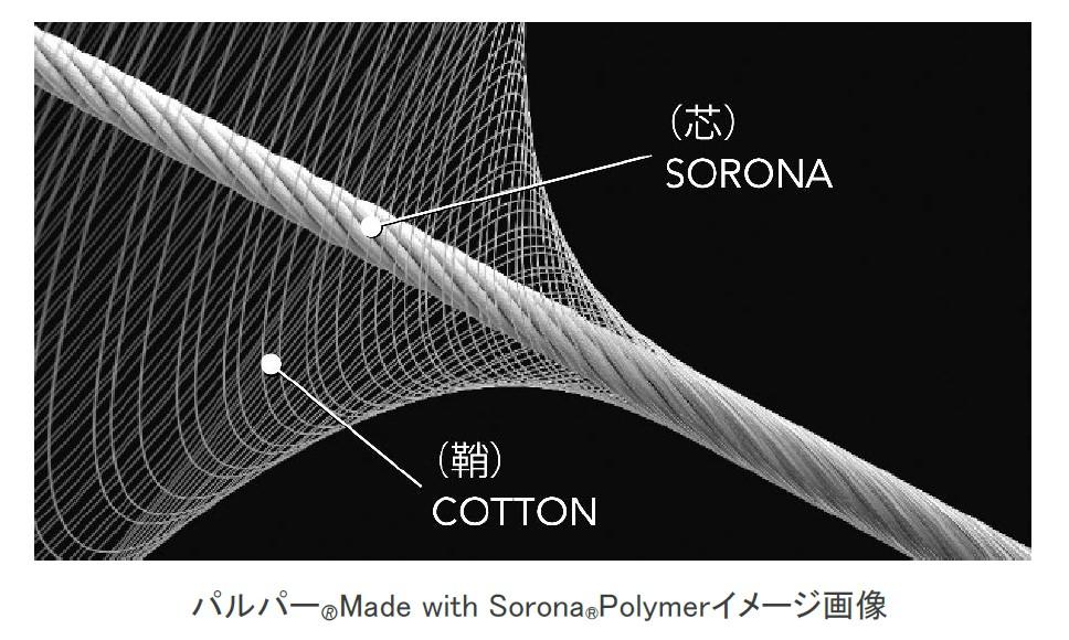 「パルパー・Made with Sorona・Polymer」イメージ