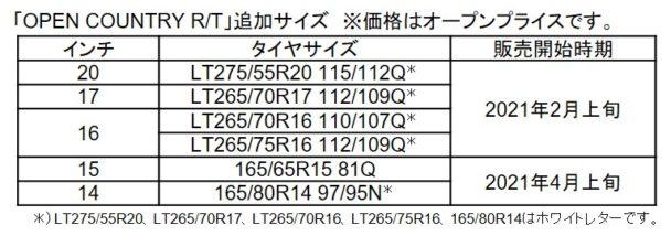 オープンカントリーR/T追加サイズ