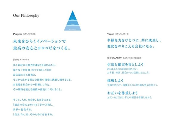 「Our Philosophy」詳細