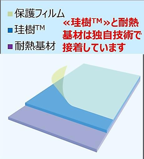 高耐熱グレードの層構成