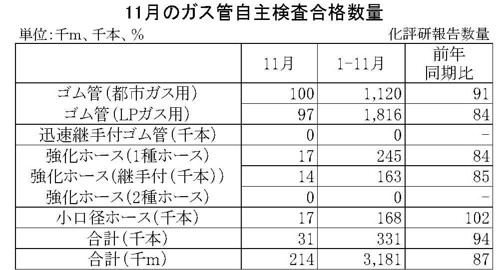 06-月別-ガス管自主検査合格数量
