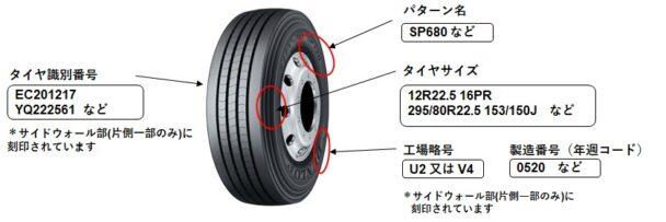 タイヤ表示例