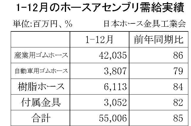 00-期間統計-縦8横3_11行