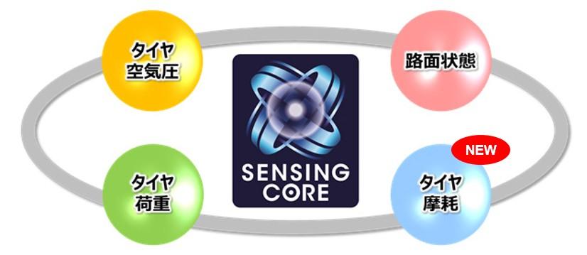 「センシング・コア」を進化