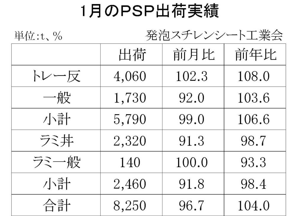 04-(年間使用)発泡スチレンシート出荷実績