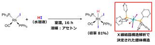 RhI(CO)(PPh3)2とHIの反応によるRhHI2(CO)(PPh3)2の合成