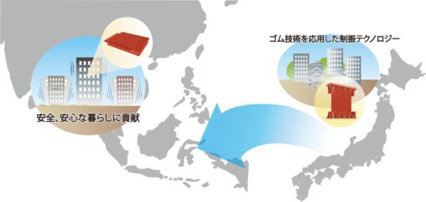 台湾の「世界明珠」に採用 住友ゴムの制振ダンパー