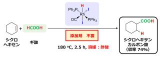 酢酸溶媒中のRhHI2(CO)(PPh3)2触媒によるシクロヘキセンのヒドロキシカルボニル化