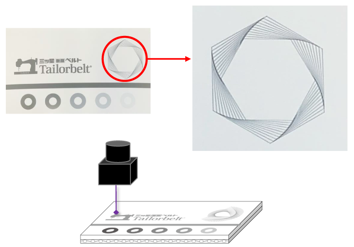 レーザーマーキング加工イメージ