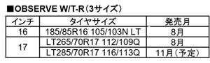 オブザーブW/T―R展開サイズ