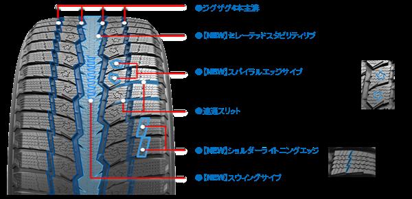 パターン設計(オブザーブGSi―6)