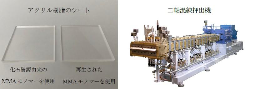 アクリル樹脂シートと二軸混練押出機